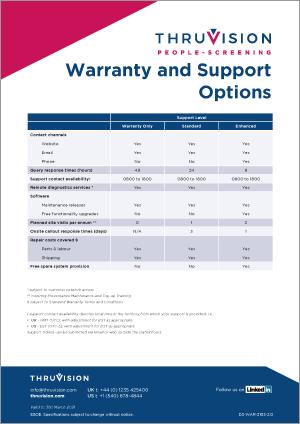 Thruvision_Warranty_Datasheet-2103-2.0_thumbnail